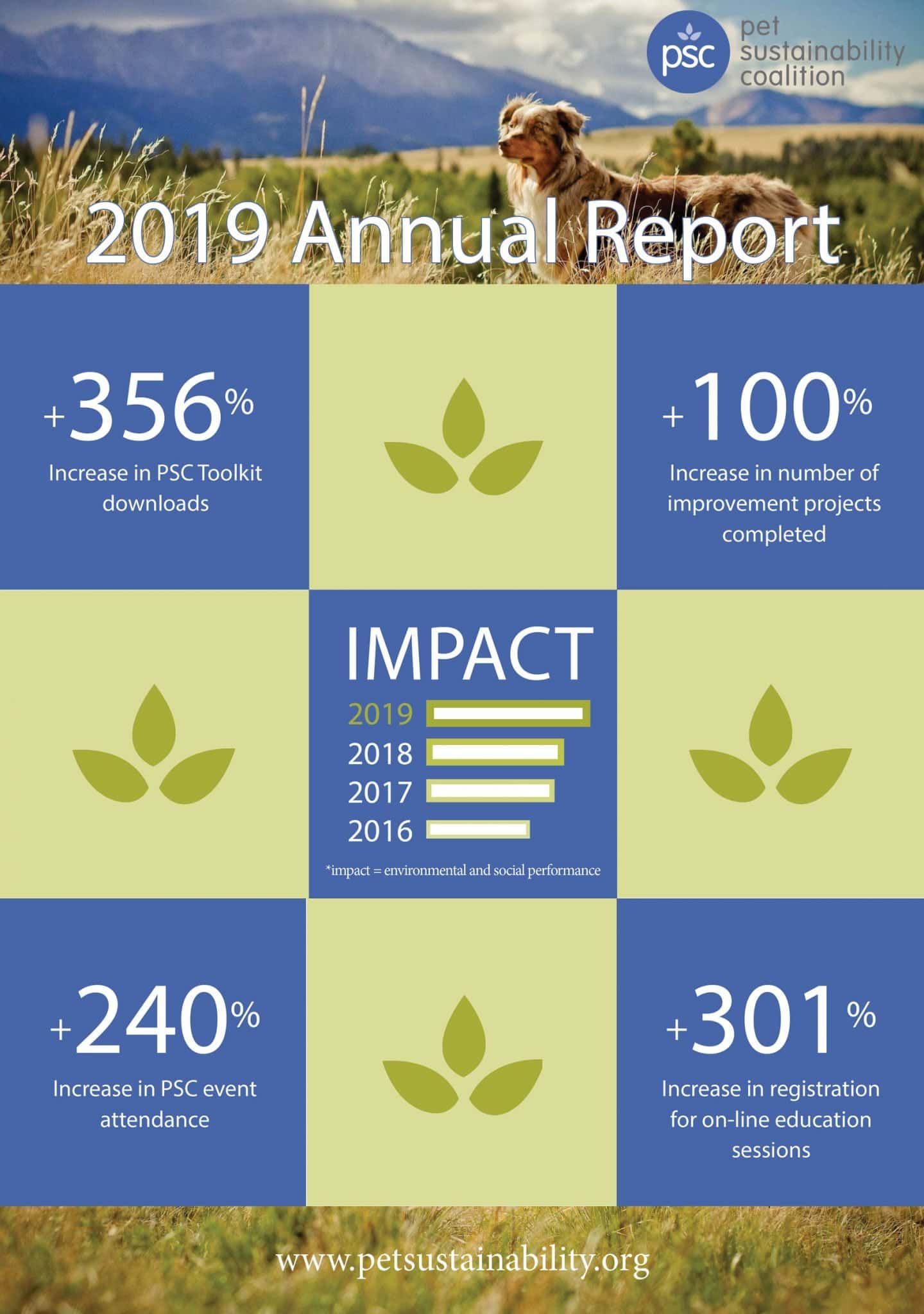 PSC Releases 2019 Progress Report