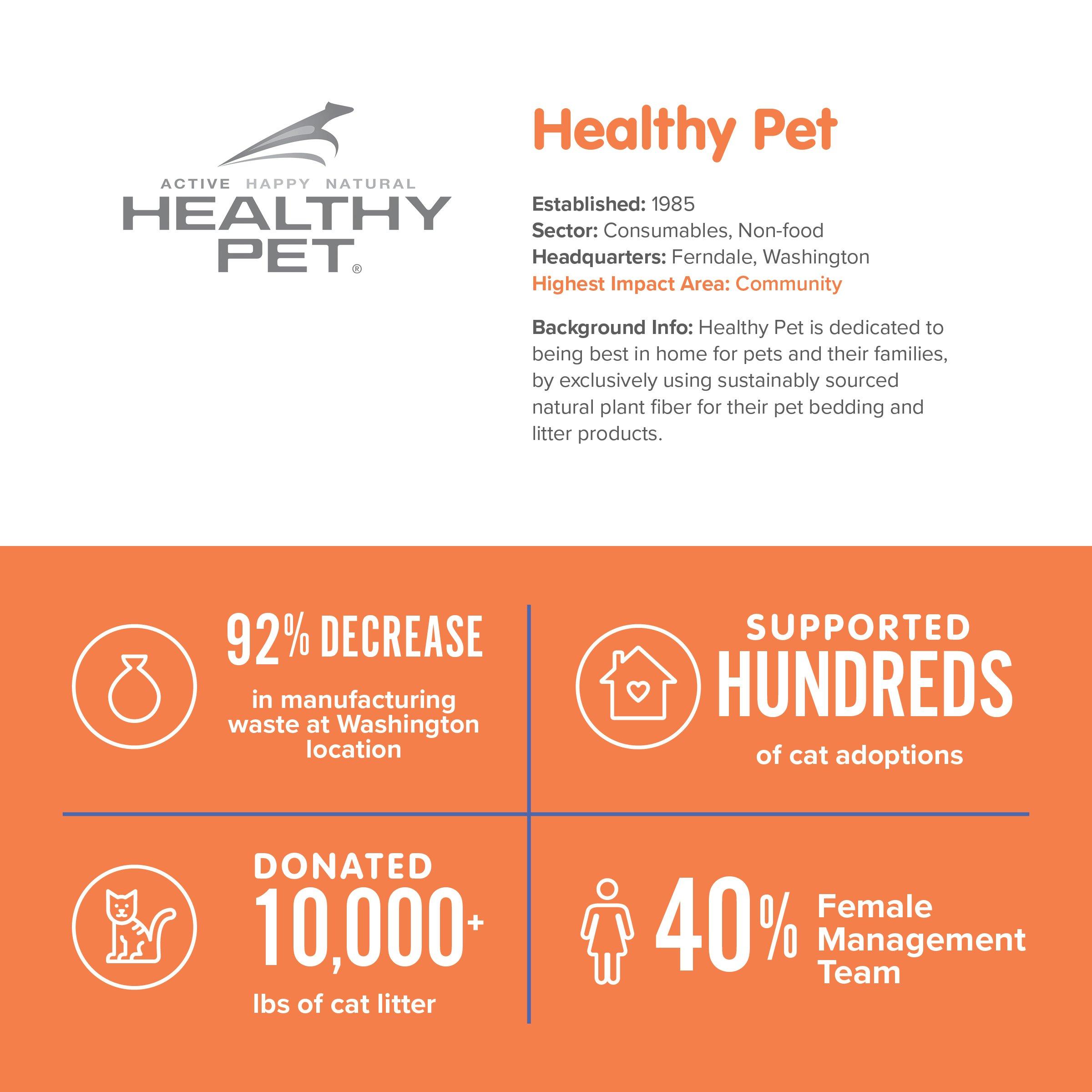 Healthy Pet Info
