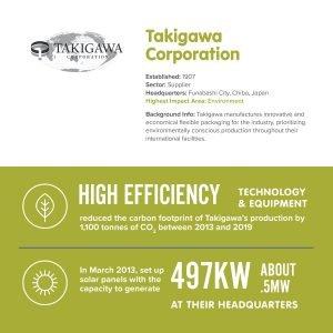 Takigawa info page