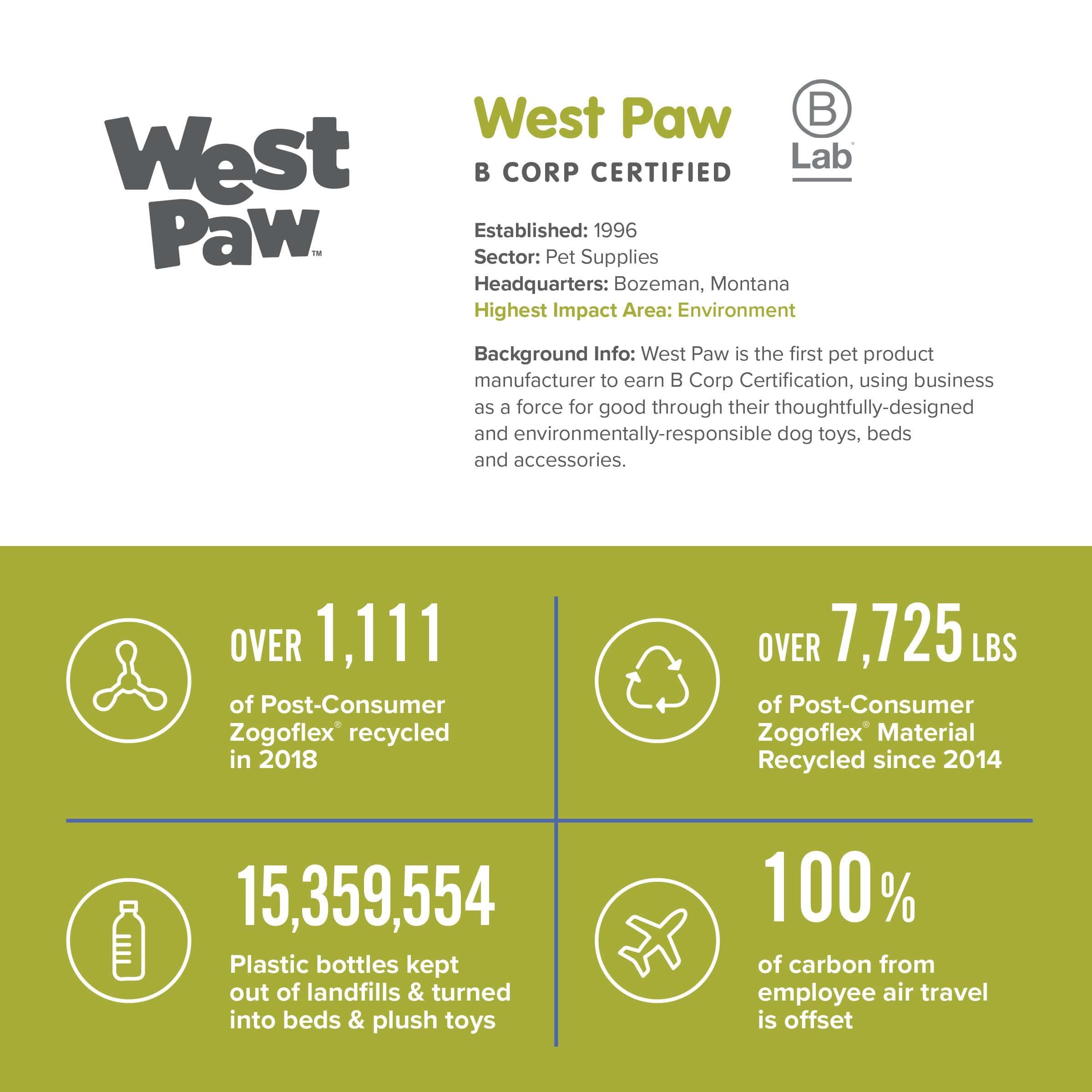 WestPaw info page