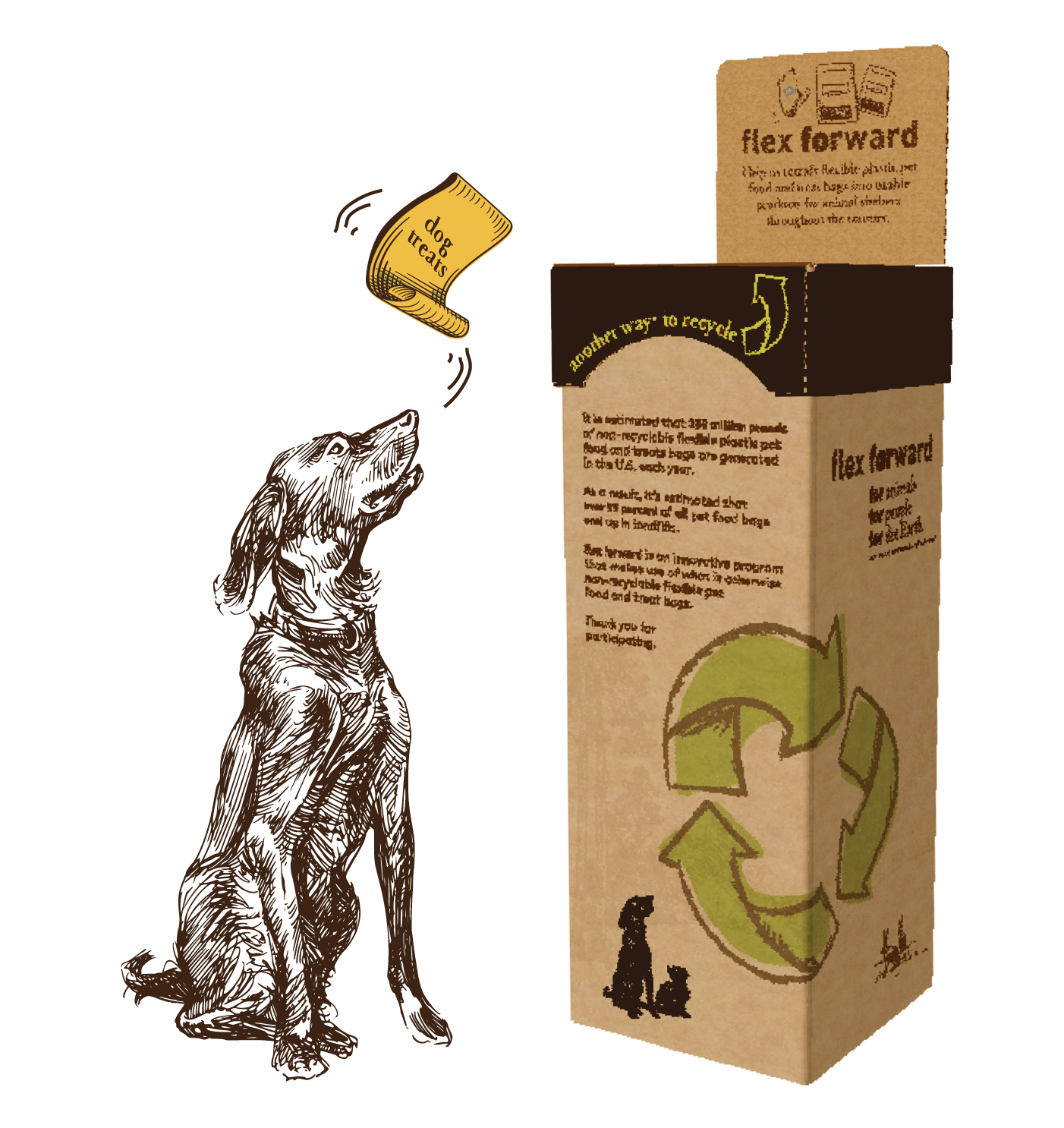 New Flex Forward Pilot Program Aims to Bring Groundbreaking  Recycling Solutions to the Pet Industry.